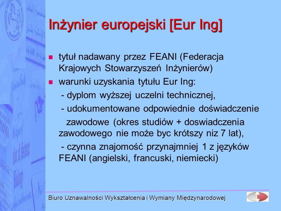 Inżynier europejski [Eur Ing]